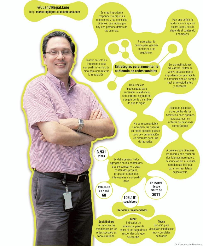 Juan Carlos Mejia Llano explicando estrategias para crecer en Twitter