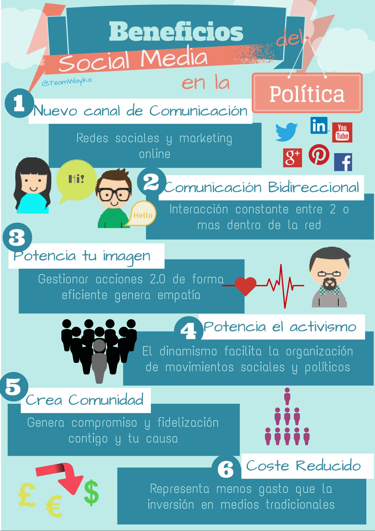 Beneficios Redes Sociales en Comunicación Política Infografía en español