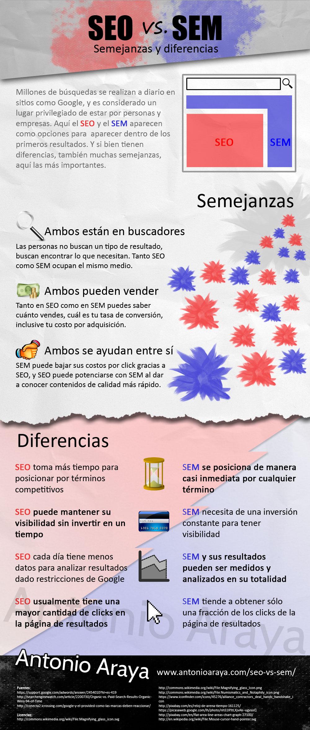 Infografía SEO vs SEM