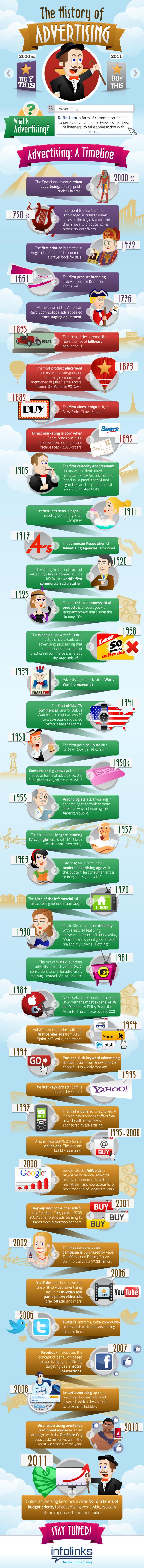 Infografia de la historia de la publicidad en ingles