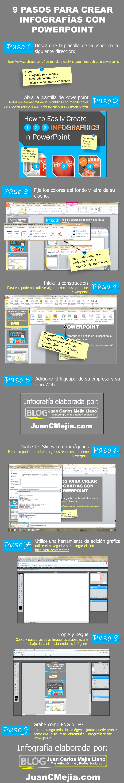 9 pasos para crear una infografía con Powerpoint