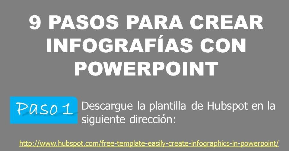 cmo hacer una infografa con powerpoint incluye plantilla e infografa resumen blog marketing digital social media y transformacin digital juan