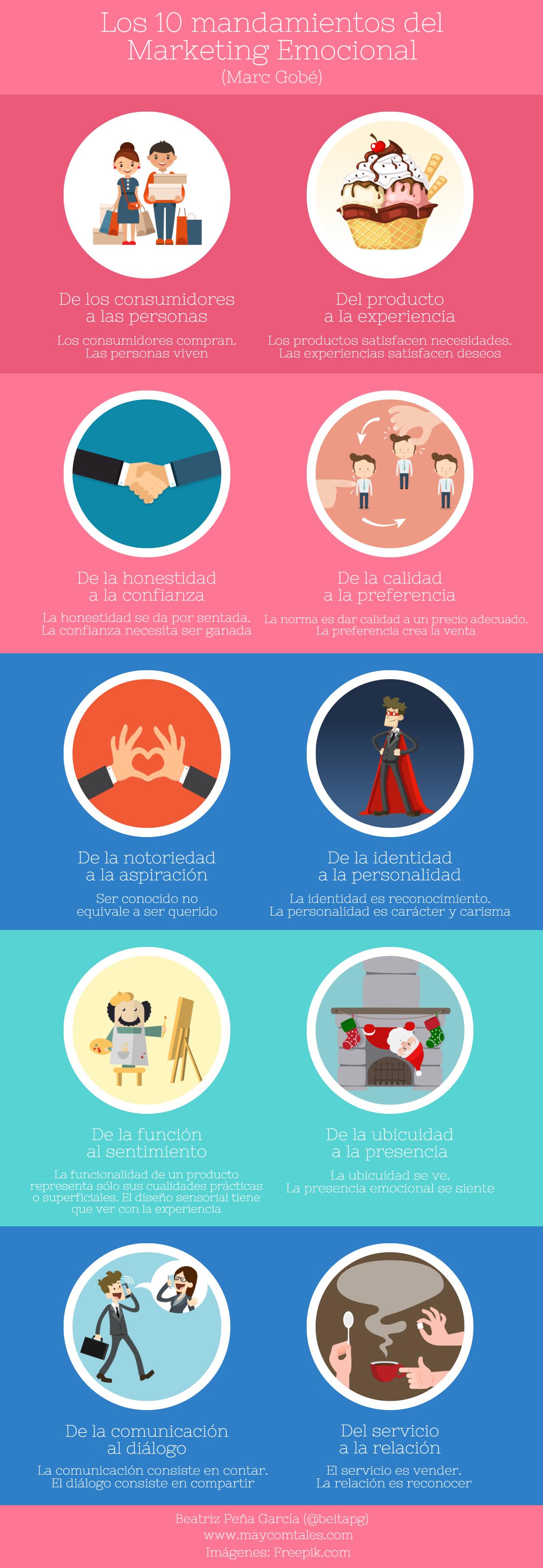 Los 10 mandamientos del marketing emocional