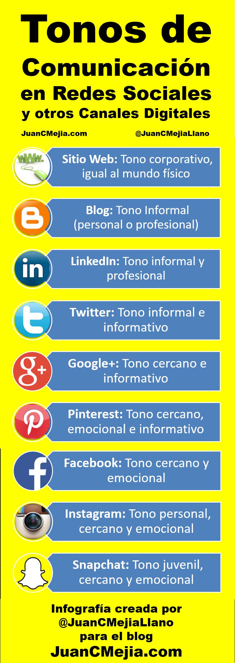 Tonos de comunicacion en redes sociales y otros canales digitales Infografía en Español