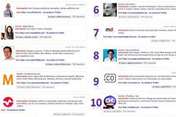 @JuanCMejiaLlano y @enterco entre las 20 cuentas más influyentes de Marketing Online