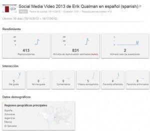 Clic para ir a manual de YouTube Analytics