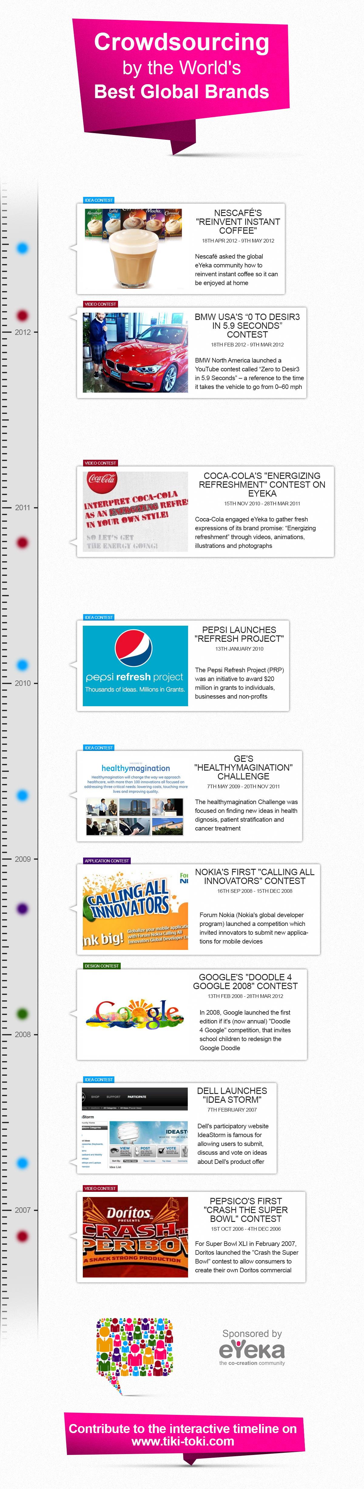 ejemplos-de-crowdsourcing-en-el-mundo-las-marcas-que-mejor-lo-hacen-infografia-en-espanol