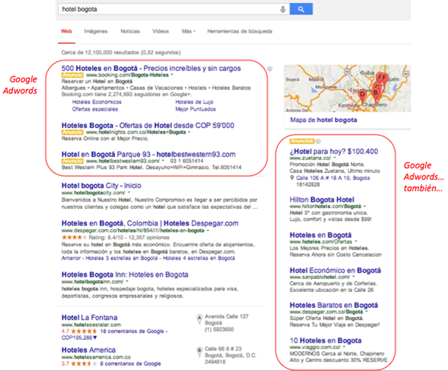 Posiciones de Google Adwords