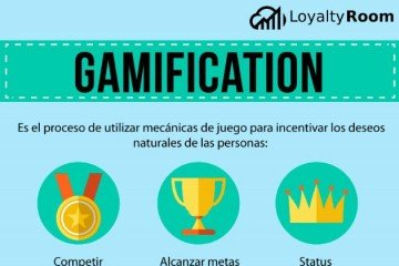 Gamification - Claves de exito