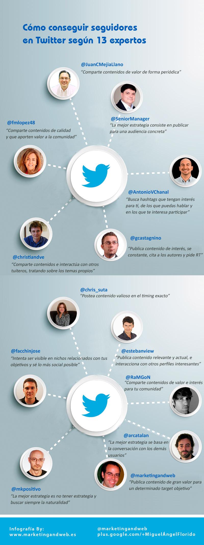 Cómo conseguir seguidores en Twitter Infografía en español