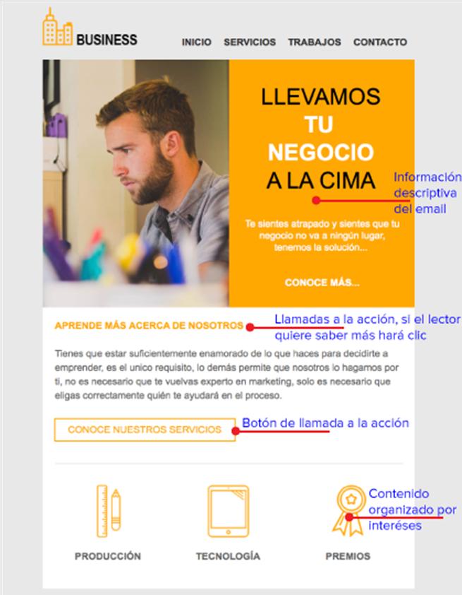 Email Organizado