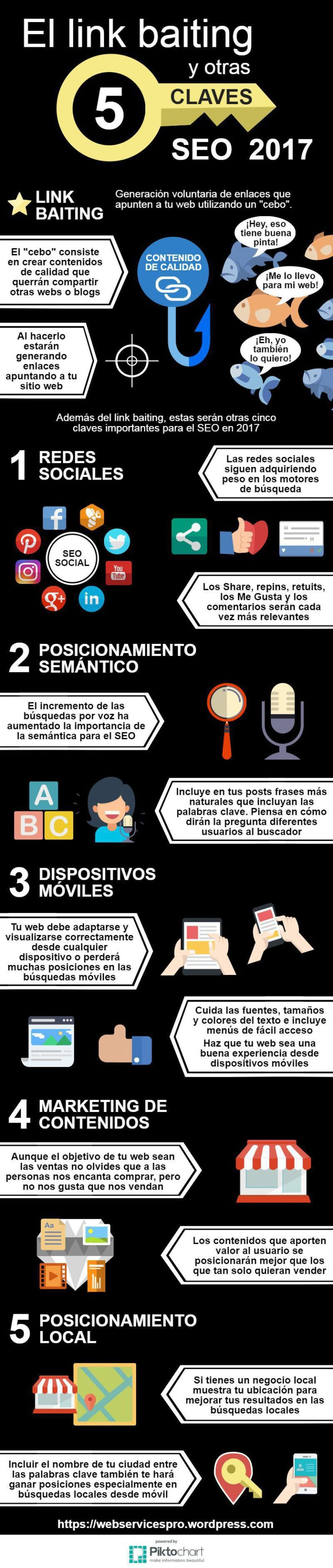 Tendencias de posicionamiento en buscadores SEO 2017 Infografia en espanol