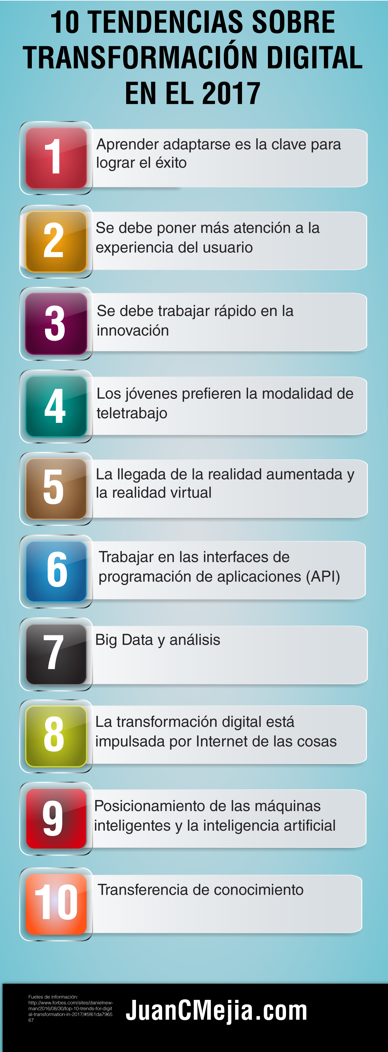 10 Tendencias de Transformacion Digital