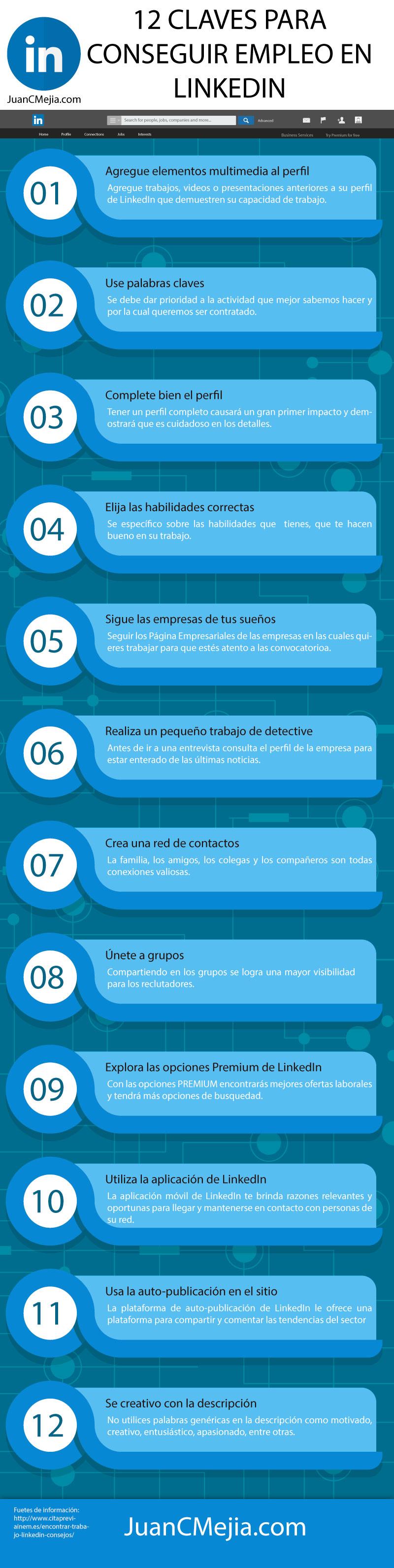 Como encontrar trabajo con LinkedIn Infografia en español