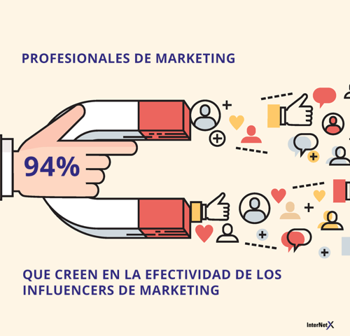 Efectividad de marketing de influencers