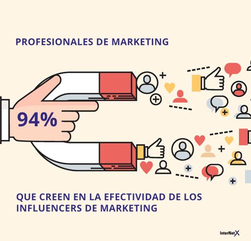 Efectividad de marketing de influencers