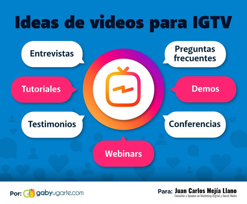 Qué es IGTV: cómo utilizar el canal de TV de Instagram + infografías + videos