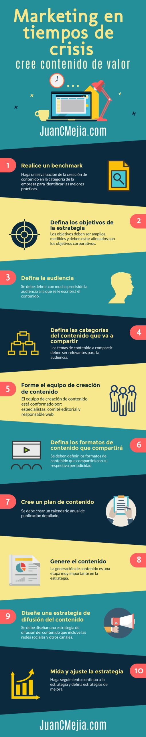 Infografía de marketing en tiempos de crisis